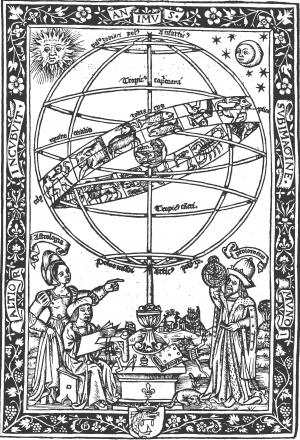 05- Georg von Peuerbach. Theoricarum nouarum Textus Georgii Purbachij, 1515